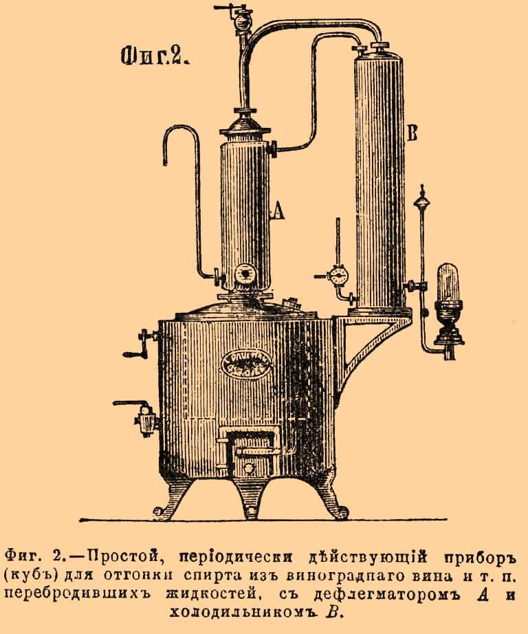Аппарат для приготовления спирта в домашних условиях
