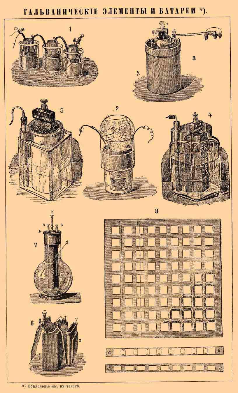 Гальванический элемент Википедия - Готовые рефераты для школьников.