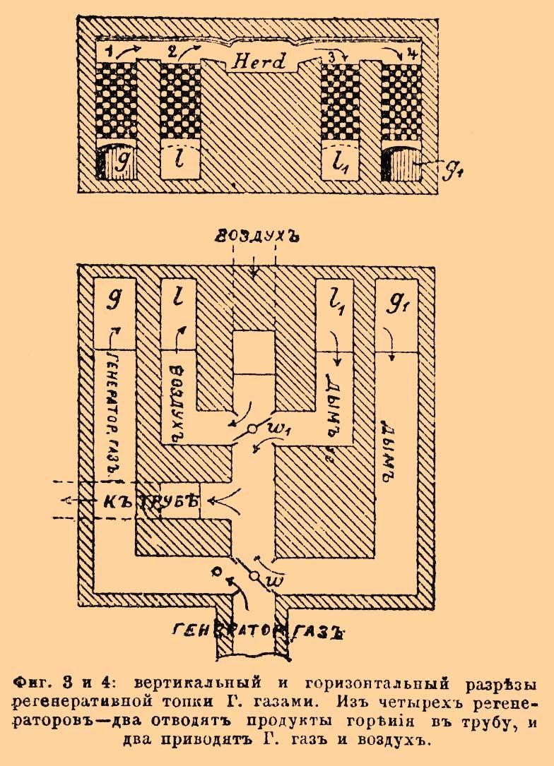 Фиг. 3 и 4: вертикальный и горизонтальный разрезы регенеративной топки Г. газами. Из четырех регенераторов два отводят продукты горения в трубу и два приводят Г. газ и воздух.