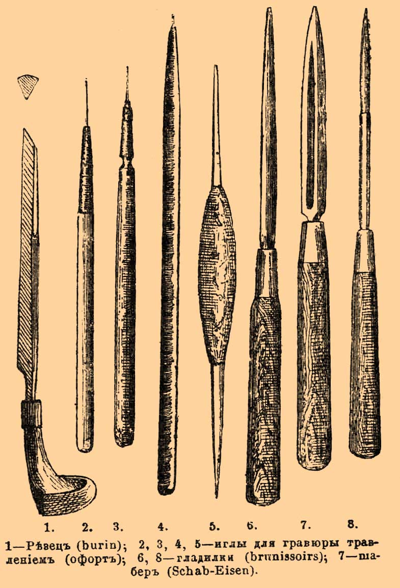 1 — Резец (burin), 2, 3, 4, 5 — иглы для гравюры травлением (офорт); 6, 8 — гладилки (brunissoirs), 7 — шабер (Schab-Eisen).