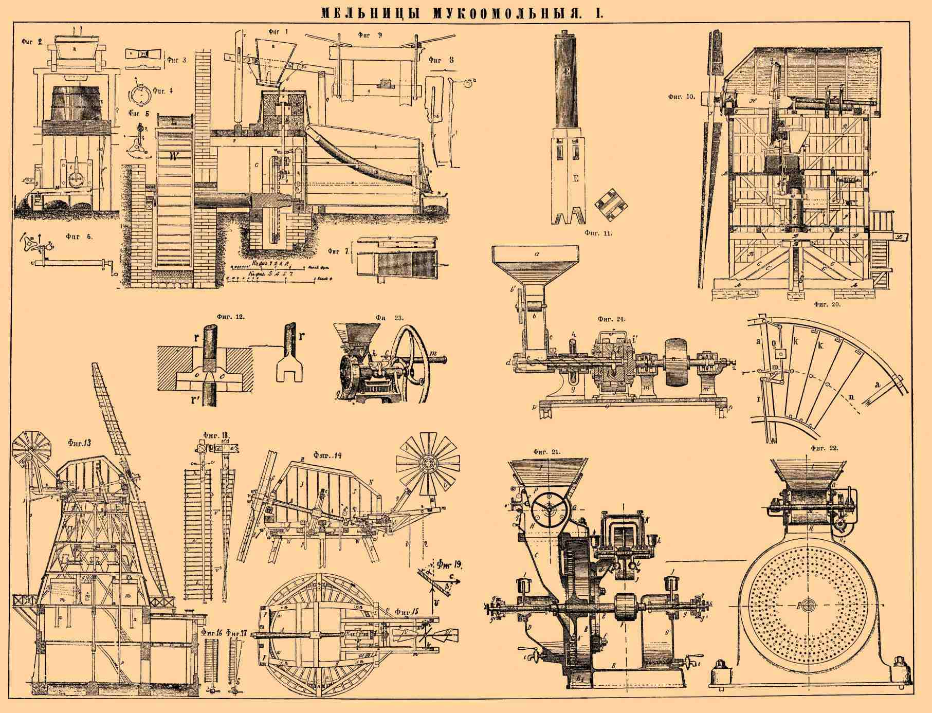 Ветряная мельница своими руками чертеж