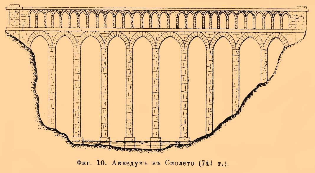 Рисунки построек архитектуры в древнем риме акведуки