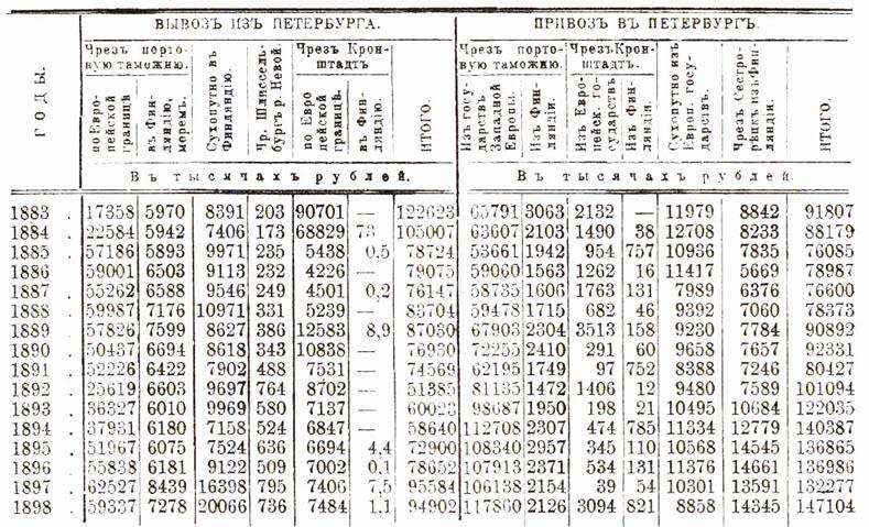 Английские цифры от 1 до 20 с произношением на русском - 18dc3