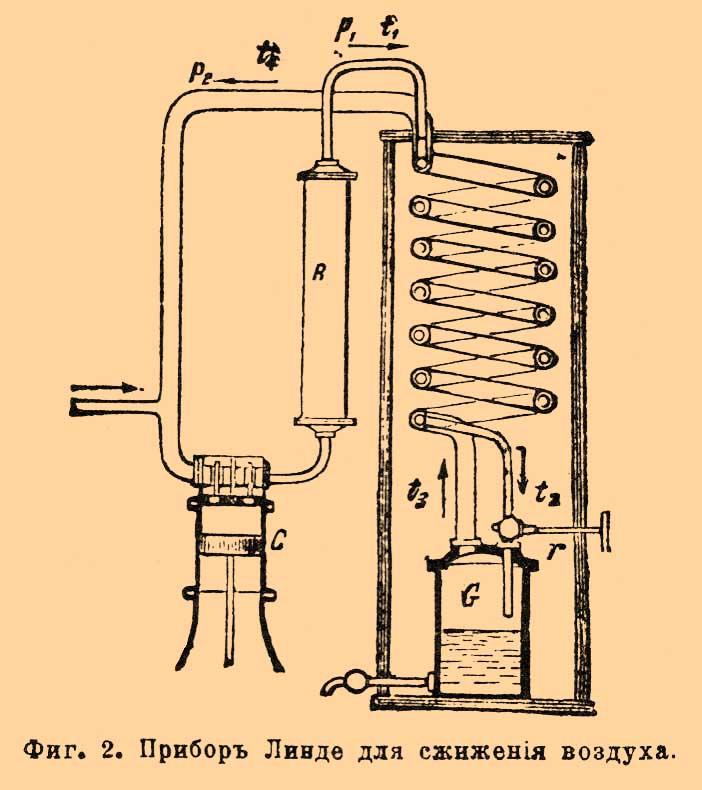 Как сделать из природного газ сжиженный
