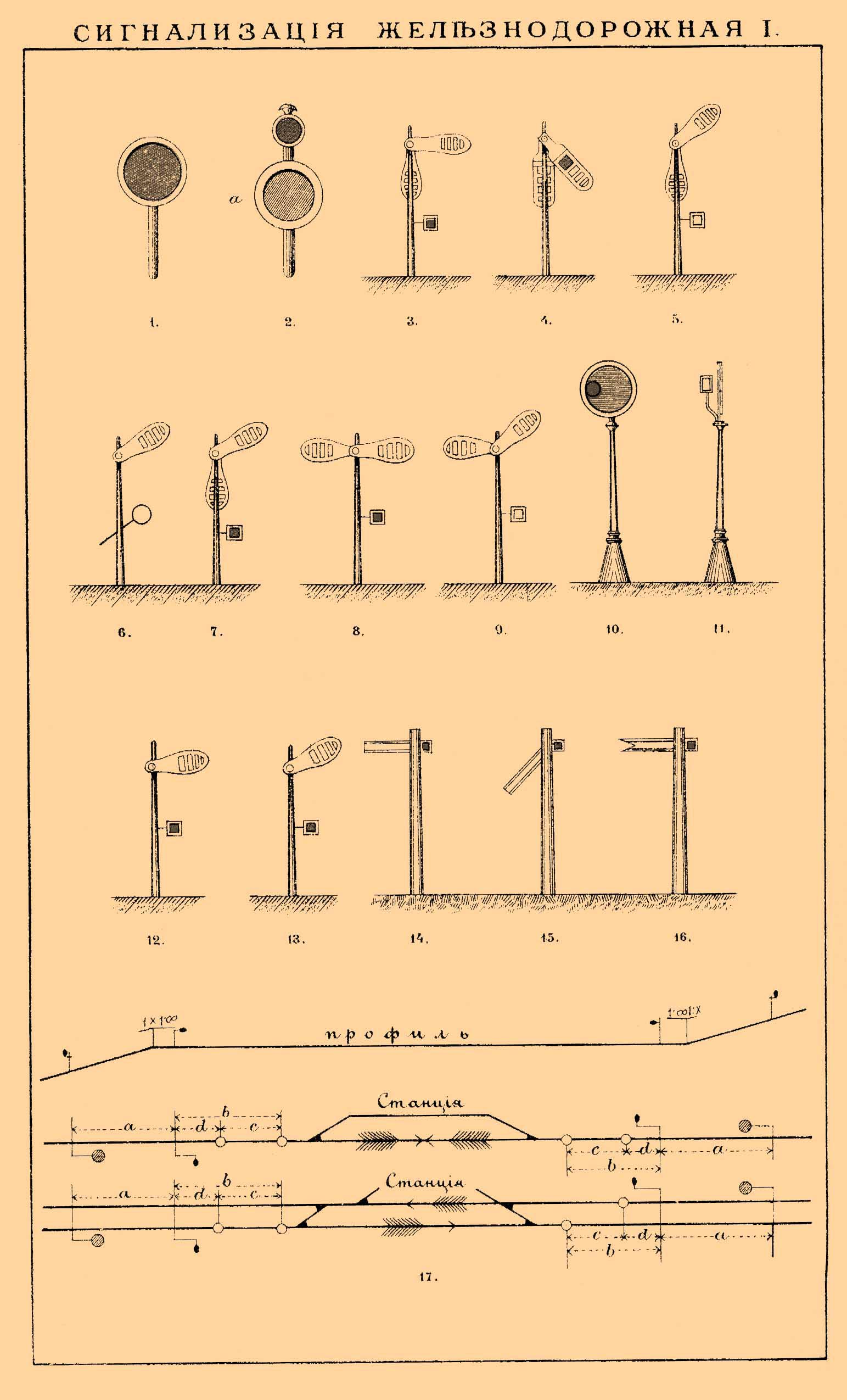 железнодорожные знаки и их обозначения картинки