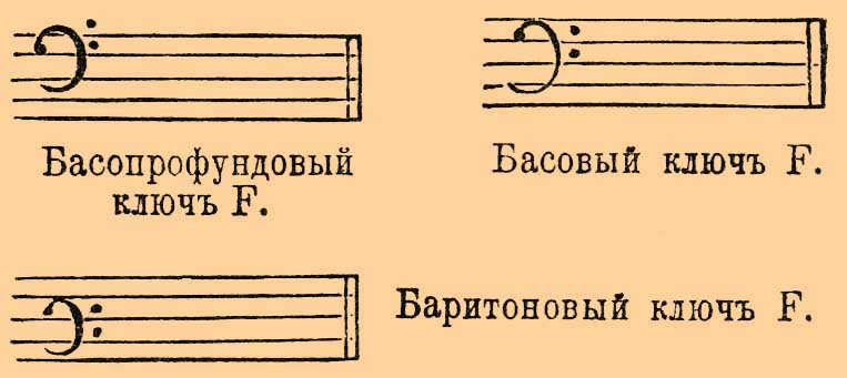 Басовый ключ(музык.). - Для низких голосов и для инструментов низкого