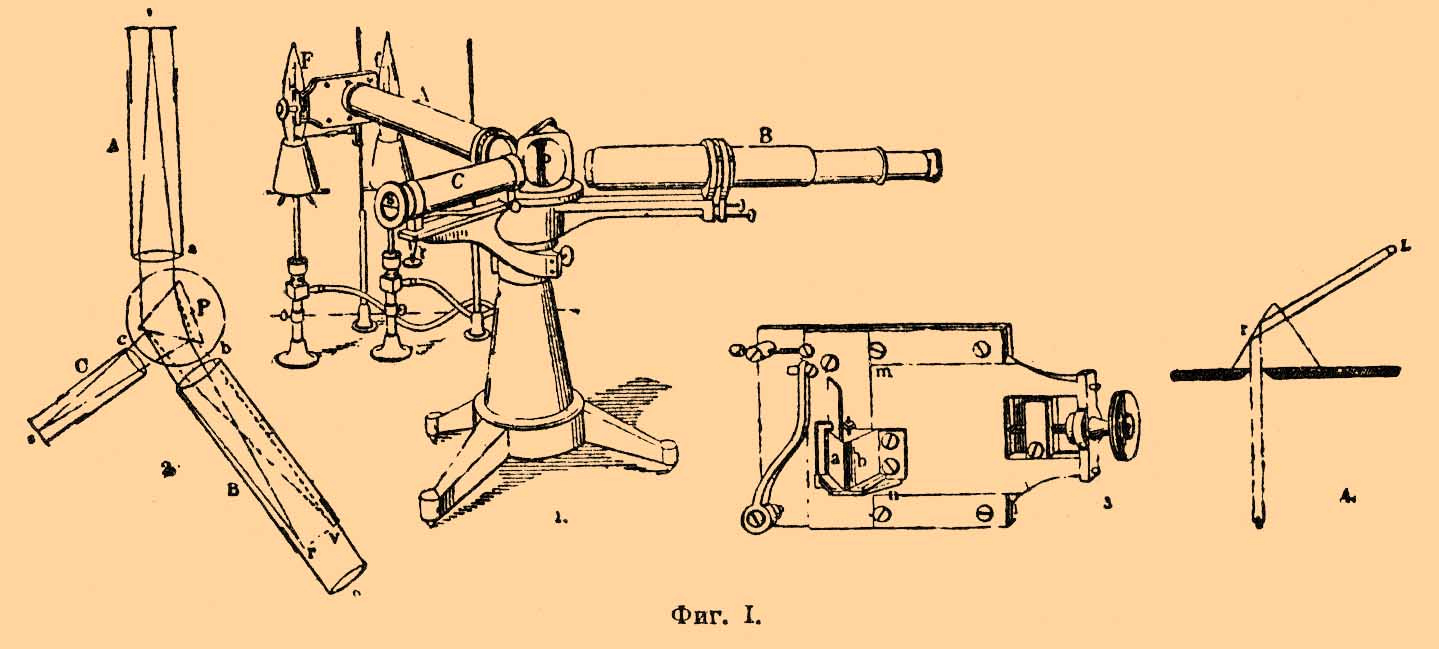 Спектроскоп фото