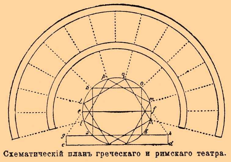 Схематический план греческого