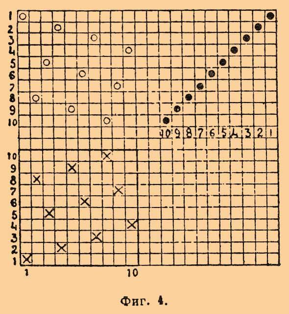 каким знаком обозначается пересечение прямых