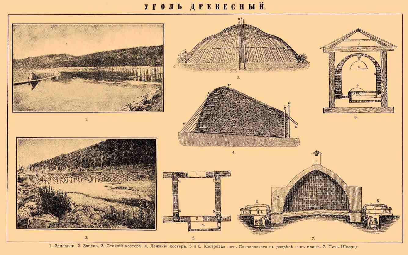 http://dic.academic.ru/pictures/brokgauz_efron/b68_548-0.jpg