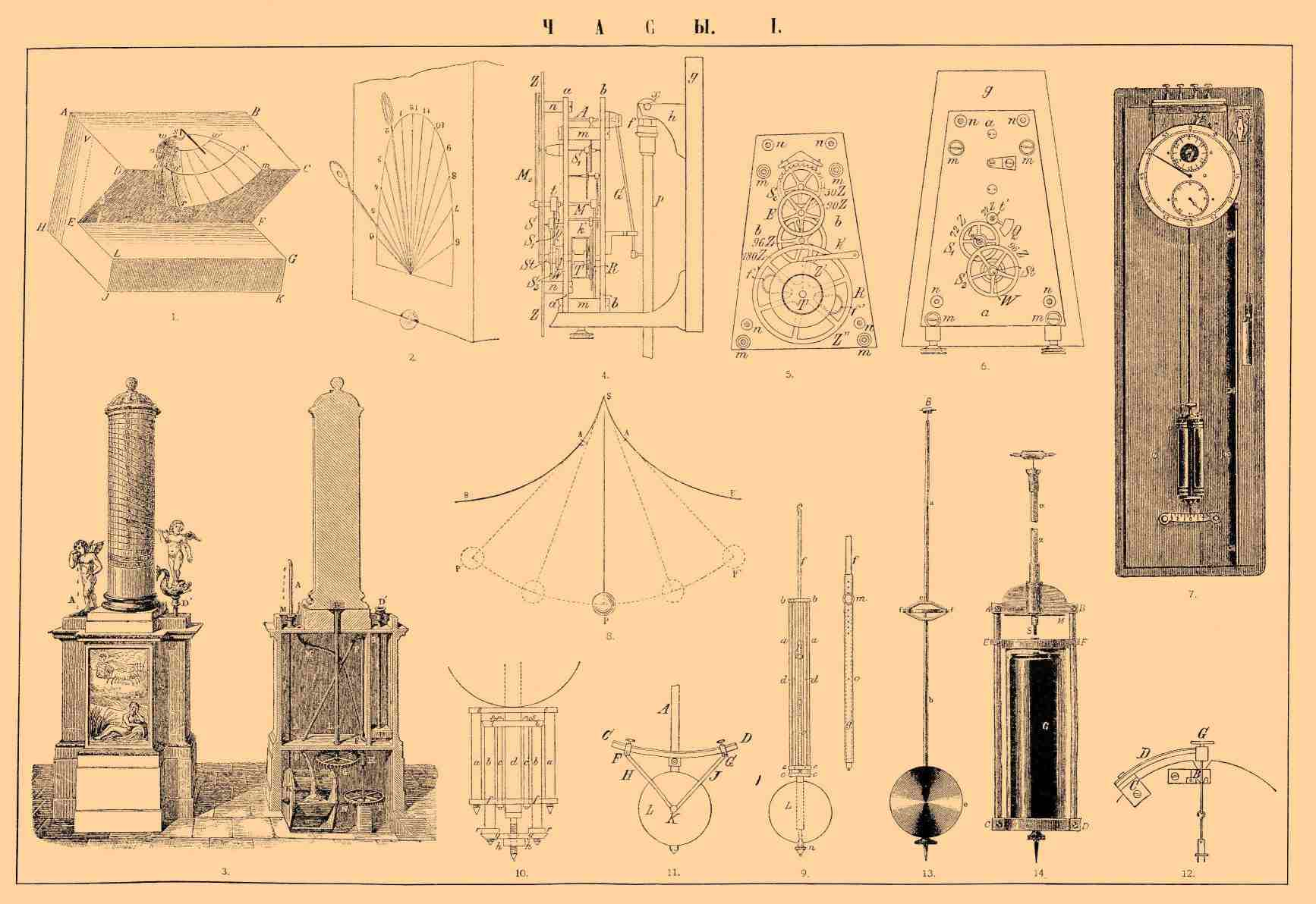 Солнечные инструменты