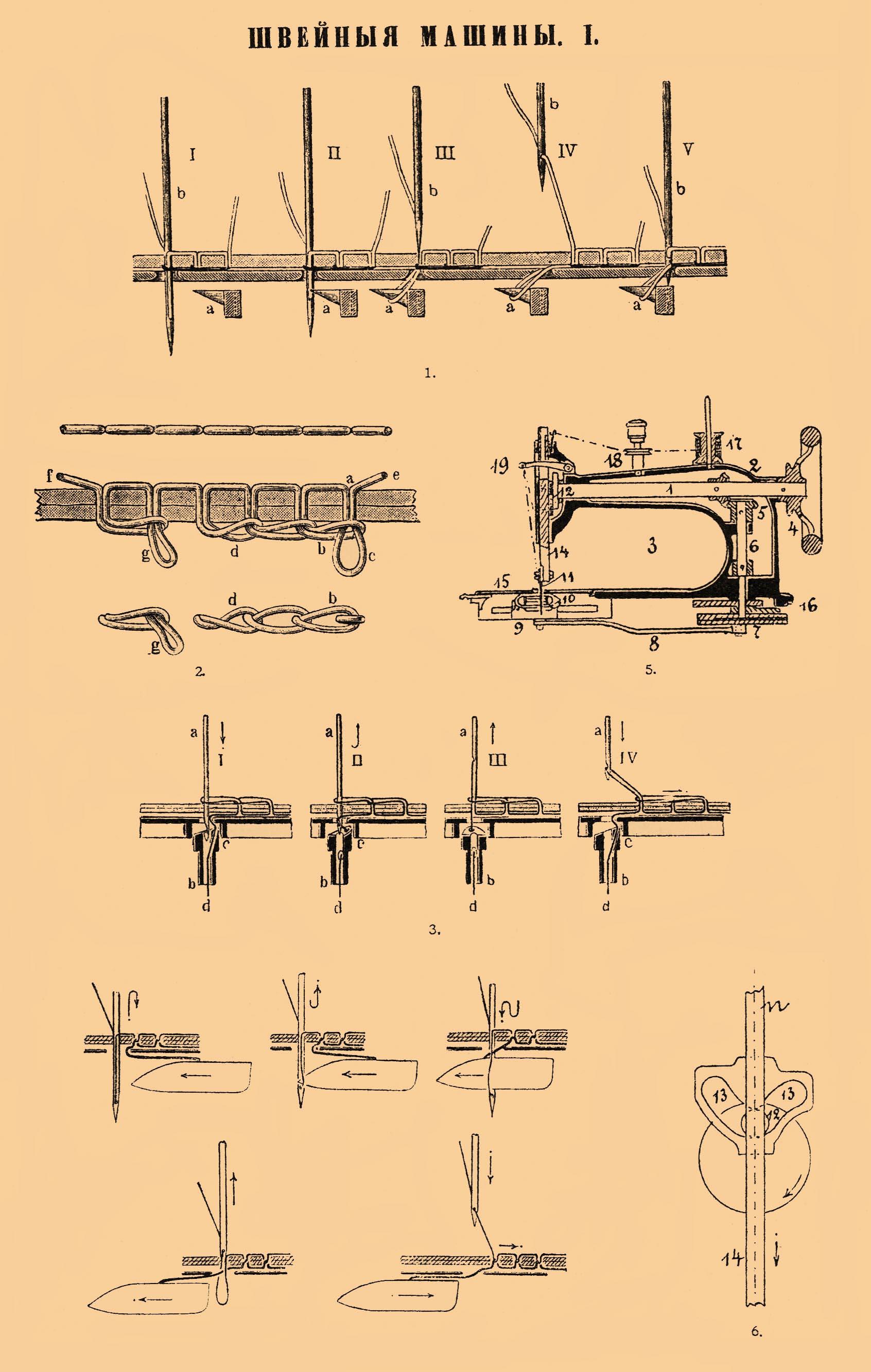 Швейная машинка Veritas Victoria
