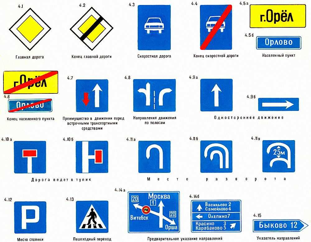 Скачать дорожные знаки с пояснениями в картинках