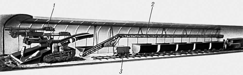 Схема проходки ствола