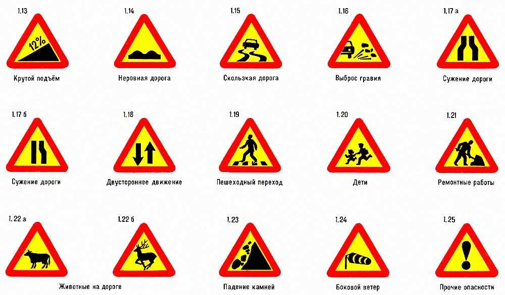 ... знаки - это... Что такое Дорожные знаки: dic.academic.ru/dic.nsf/bse/85554/Дорожные