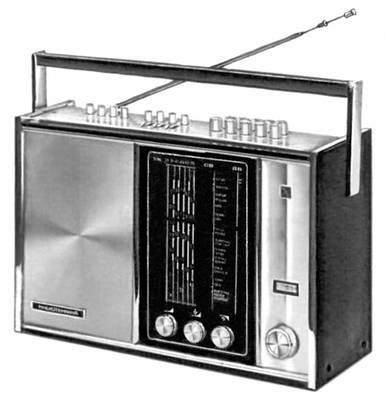 Различают 3 основных вида Радиовещательный приёмник - стационарные (в т. ч...