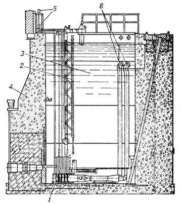 Продольный разрез реактора