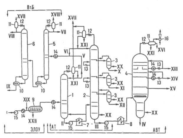 Принципиальная схема комбинированной установки электрообессоливания и. регенерация горячих потоков теплоты не...