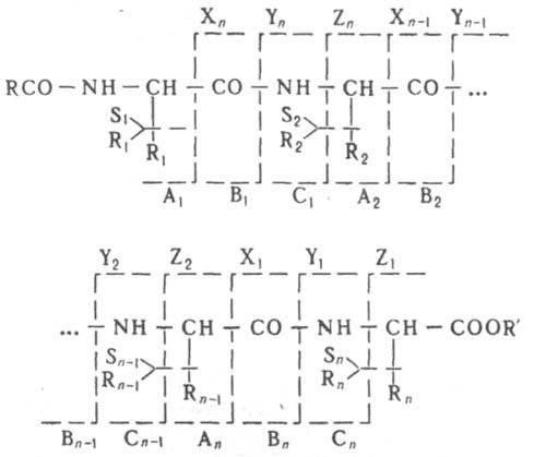 ...наз. масс-рефлектроном.Циклотронно-резонансный масс-анализатор -ячейка в виде прямоугольного параллелепипеда или...
