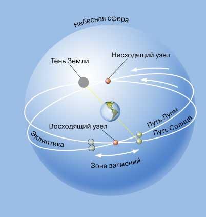 Солнце вращается вокруг земли луна стала прямым свидетелем. - Страница 2 0534_001