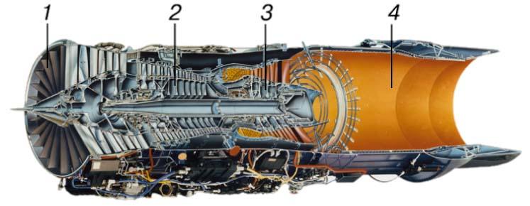 Схема турбин самолета