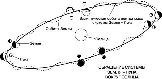 """,""cor.edu.27.ru"