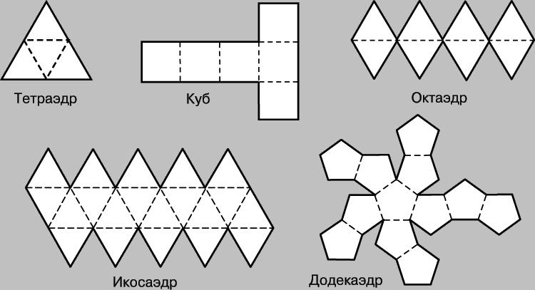 Одним из способов изготовления правильных многогранников является способ с использованием, так называемых, развёрток.