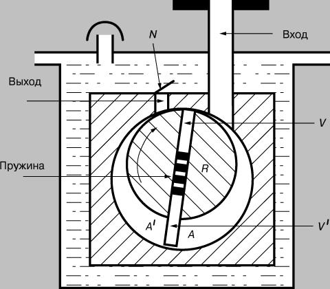 Упрощенная схема насоса