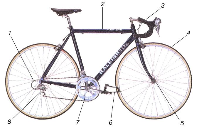 3 колесные велосипеды своими руками