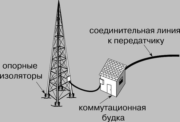 передающая антенна.