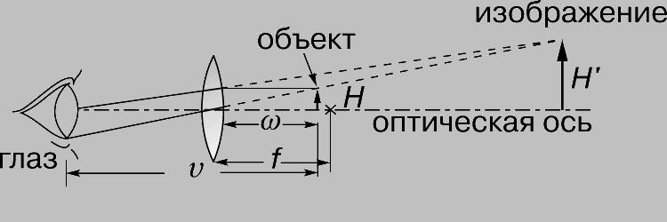 Телескоп схема строения