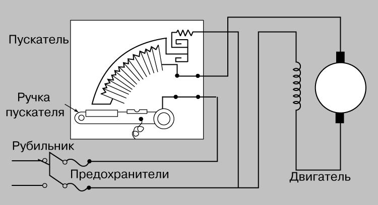 Рис. 9. ПУСКАТЕЛЬ двигателя с последовательным возбуждением (схема включения). Обмотка возбуждения включается последовательно с якорем. При удвоении тока якоря магнитное поле тоже удваивается.
