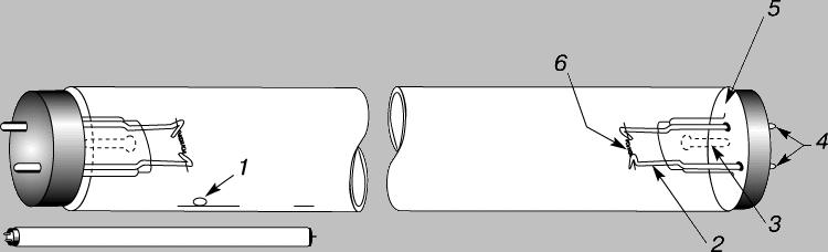Рис. 3. Люминесцентные лампы - типичная конструкция с холодным катодом в трубке, предназначенные для низких токов.