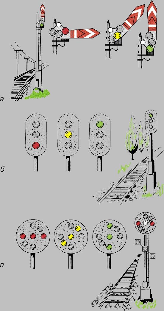 Железнодорожный светофор как сделать