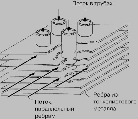 Кожухотрубный конденсатор WTK CF 105 Абакан Уплотнения теплообменника Alfa Laval M15-BFM Шадринск