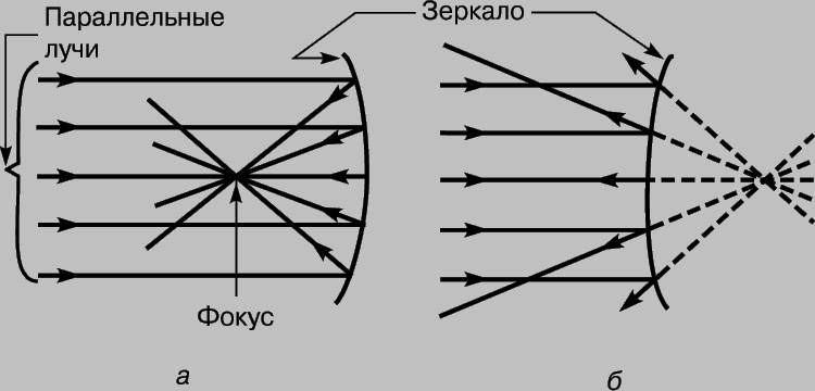 Расстояние отражение фильм - 55