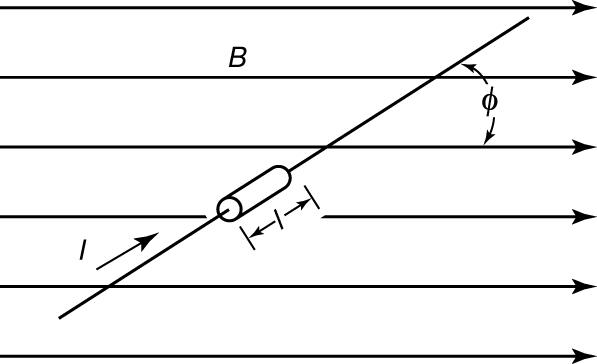 множество точек в которых индукция магнитного поля равна нулю.