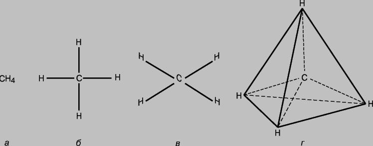 реальная схема молекулы;