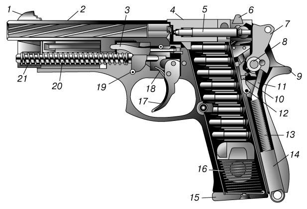 Оружие пистолеты схемы