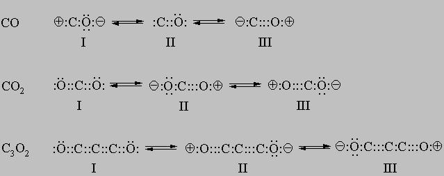 молекул образует H2CO3,
