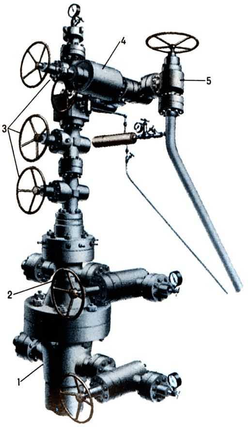 1) Нефть: давление на устье фонтанной скважины 2) Нефтегазовая техника давление на устье фонтанирующей скважины.