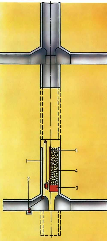 Углубка ствола снизу вверх