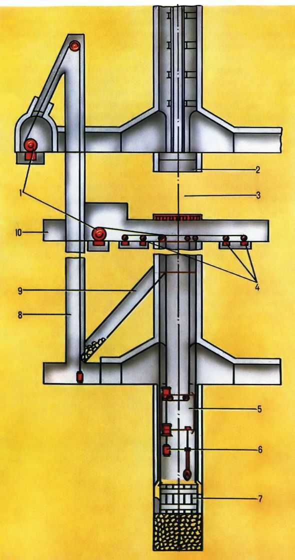 Kомбинированная схема углубки