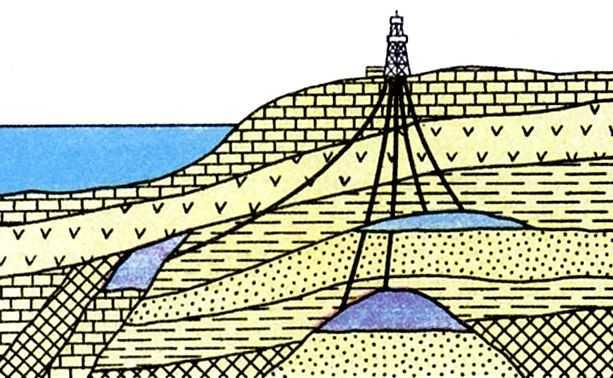 схема скважины - Схемы.