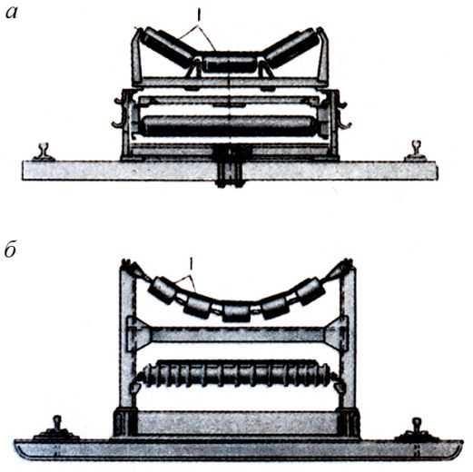 Рис. 3. Схема линейных секций передвижных ленточных конвейеров c жёсткими (a) и шарнирно-подвесными (б) роликоопорами...