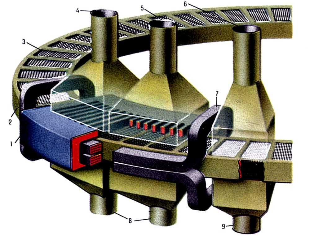 Схема кольцевого магнитного
