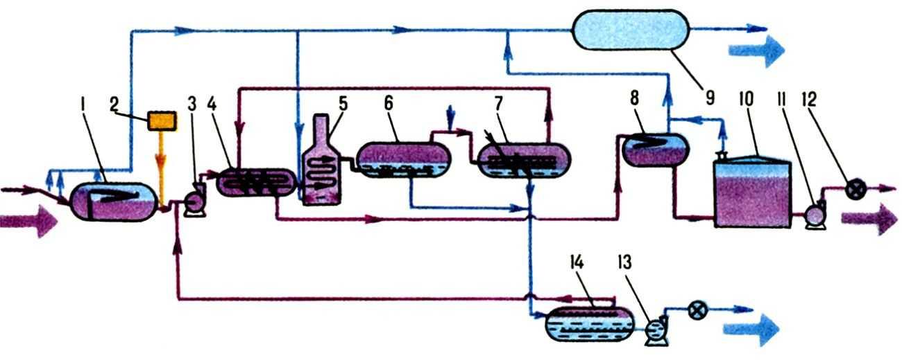 НЕФТЯНОЙ СБОРНЫЙ ПУНКТ (а. oil gathering point; н. Erdolsammelpunkt, Erdolsammelstation; ф. соllecteur d'huile; и...