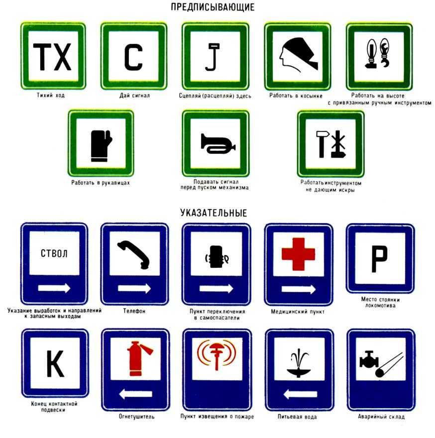 Военные указательные знаки знаки электробезопасности в карти