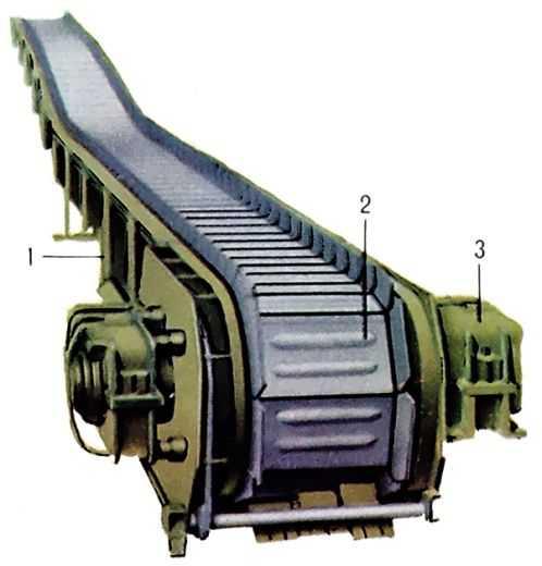 редуктор для конвейера пластинчатого