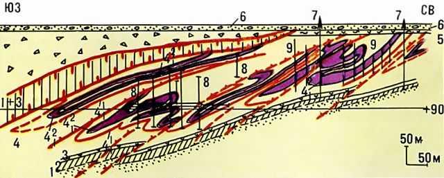 Геологический разрез Калуш-Голынского месторождения (уч. Сивка-Калушская): 1 - отложения баличской свиты (нижний миоцен); 2 - отложения богородчанской свиты (средний миоцен, нижний бадений); 3 - ангидритовый горизонт (основание калушской соленосной свиты); 1+3 - основание Берлоговского тектонического покрова, представленное отложениями 1?3; 4 - калушская соленосная свита (средний миоцен, средний бадений); 411 - нижний пласт сильвинита; 412 ? верхний пласт лангбейнит-каинитовых пород; 41 - соленосная брекчия; 5 - породы гипсо-глинистой шляпы; 6 - четвертичные отложения; 7, 8 - разведочные скважины: 7 - поверхностная, 8 - подземная; 9 - подземные выработки.